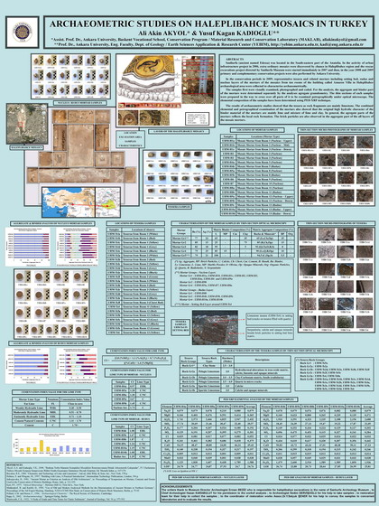 Akyol and Kadioglou_Archaeometrical Studies on the Haleplibahce Mosaics inTurkey